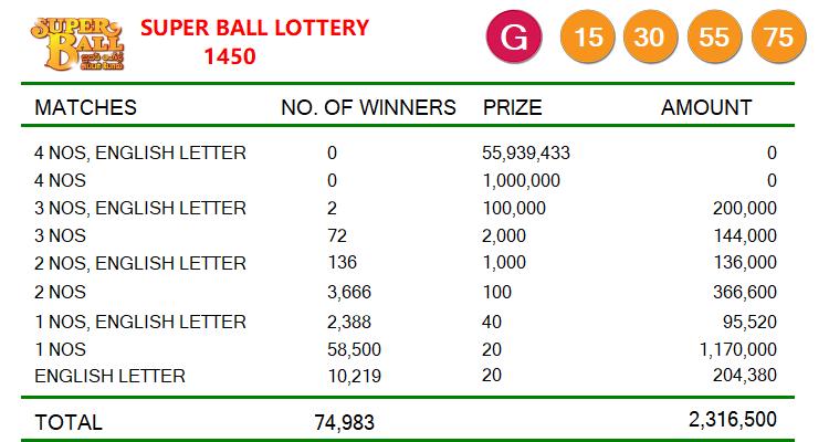 super ball 1450